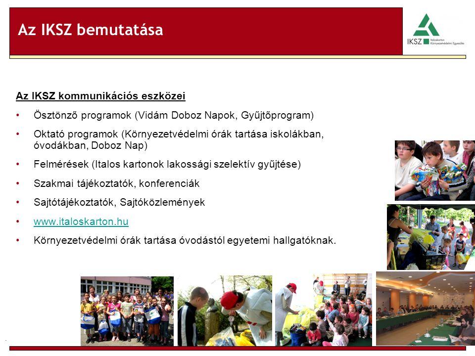 Az IKSZ kommunikációs eszközei Ösztönző programok (Vidám Doboz Napok, Gyűjtőprogram) Oktató programok (Környezetvédelmi órák tartása iskolákban, óvodákban, Doboz Nap) Felmérések (Italos kartonok lakossági szelektív gyűjtése) Szakmai tájékoztatók, konferenciák Sajtótájékoztatók, Sajtóközlemények www.italoskarton.hu Környezetvédelmi órák tartása óvodástól egyetemi hallgatóknak.