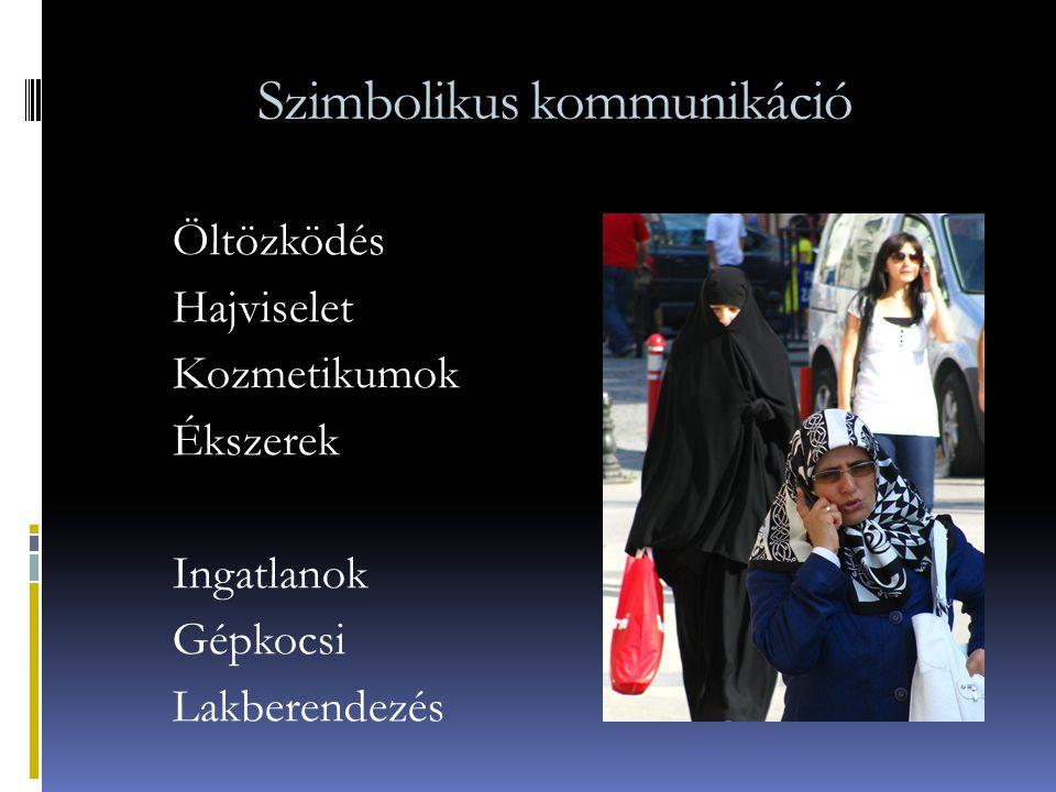 Szimbolikus kommunikáció Öltözködés Hajviselet Kozmetikumok Ékszerek Ingatlanok Gépkocsi Lakberendezés