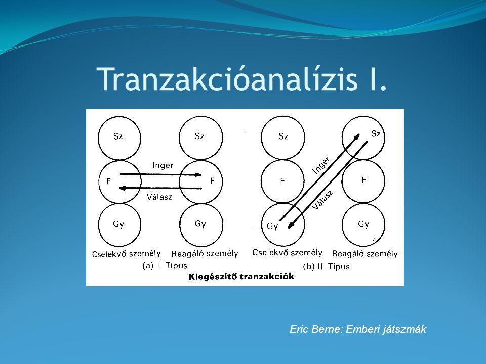 Tranzakcióanalízis I. Eric Berne: Emberi játszmák