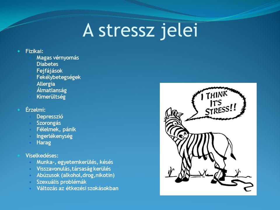 A stressz jelei Fizikai:  Magas vérnyomás  Diabetes  Fejfájások  Fekélybetegségek  Allergia  Álmatlanság  Kimerültség Érzelmi:  Depresszió  S