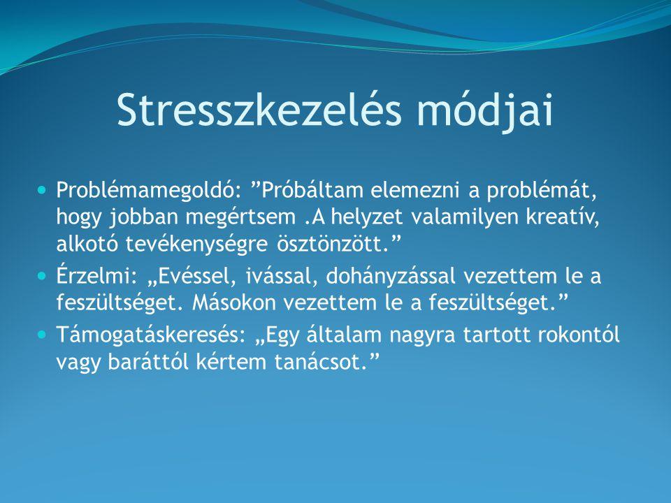 """Stresszkezelés módjai Problémamegoldó: """"Próbáltam elemezni a problémát, hogy jobban megértsem.A helyzet valamilyen kreatív, alkotó tevékenységre ösztö"""