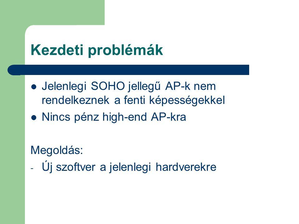 Kezdeti problémák Jelenlegi SOHO jellegű AP-k nem rendelkeznek a fenti képességekkel Nincs pénz high-end AP-kra Megoldás: - Új szoftver a jelenlegi ha