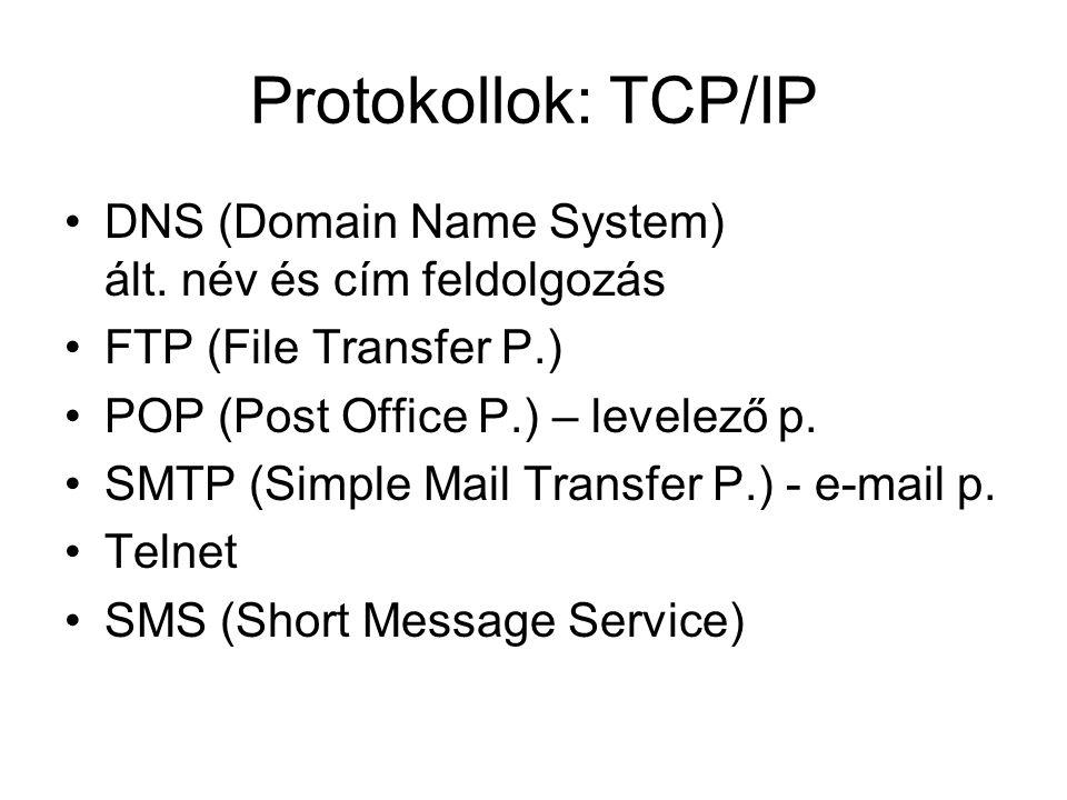 Protokollok: TCP/IP DNS (Domain Name System) ált.