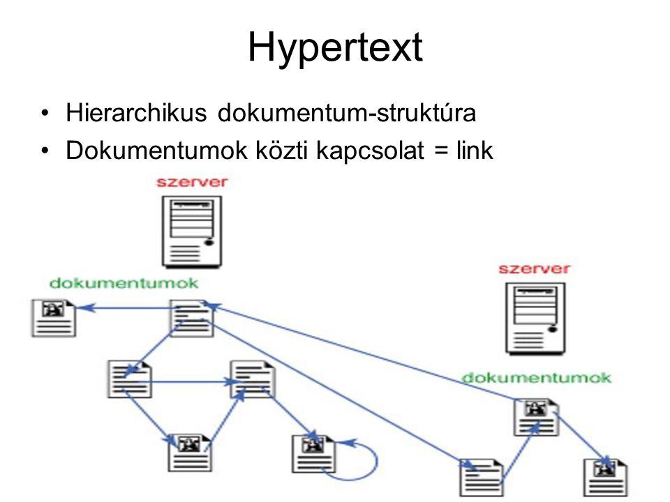 Hypertext Hierarchikus dokumentum-struktúra Dokumentumok közti kapcsolat = link