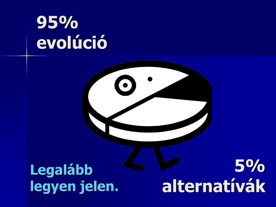 95% evolúció 5% alternatívák Legalább legyen jelen.
