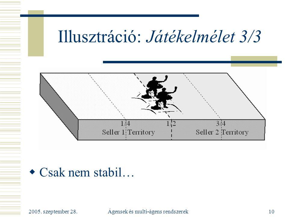 2005. szeptember 28. Ágensek és multi-ágens rendszerek10 Illusztráció: Játékelmélet 3/3  Csak nem stabil…