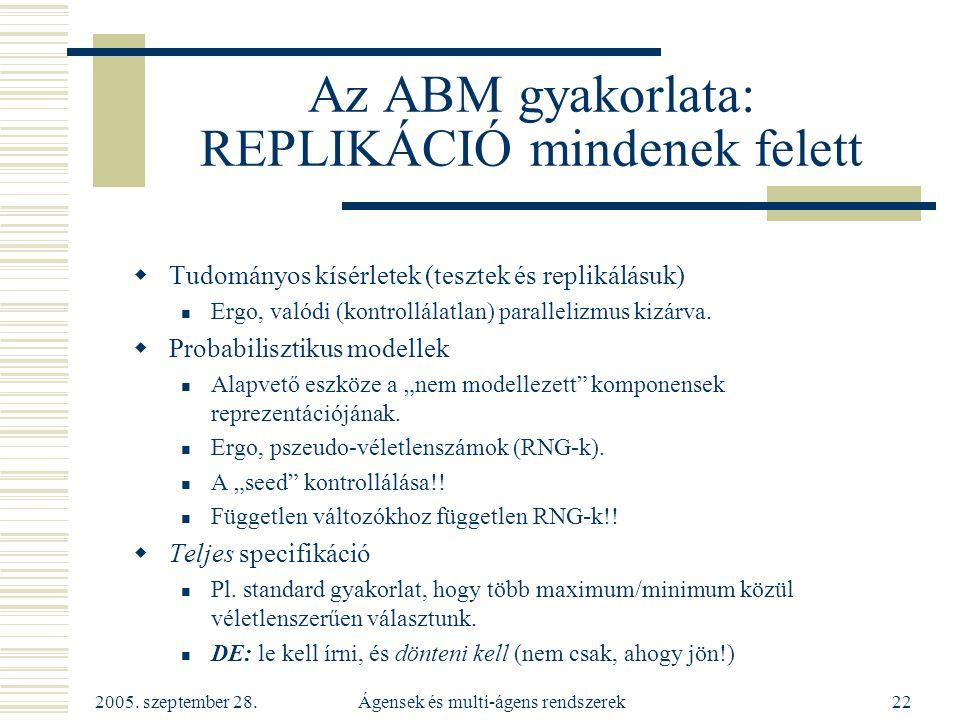 2005. szeptember 28. Ágensek és multi-ágens rendszerek22 Az ABM gyakorlata: REPLIKÁCIÓ mindenek felett  Tudományos kísérletek (tesztek és replikálásu