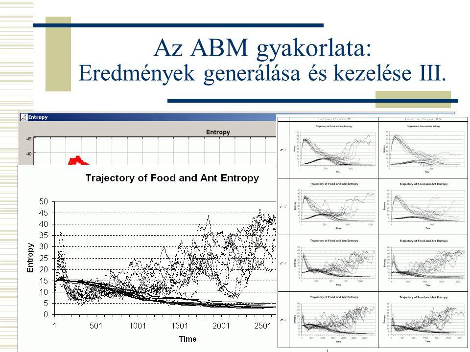 2005. szeptember 28. Ágensek és multi-ágens rendszerek27 Az ABM gyakorlata: Eredmények generálása és kezelése III.