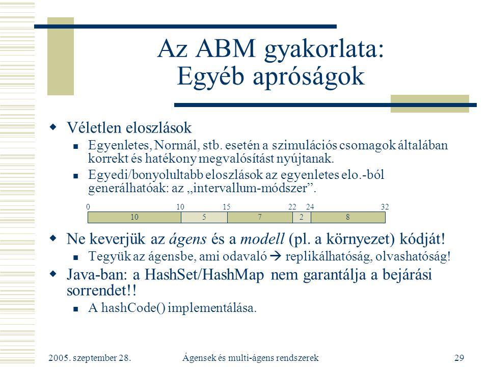 2005. szeptember 28. Ágensek és multi-ágens rendszerek29 Az ABM gyakorlata: Egyéb apróságok  Véletlen eloszlások Egyenletes, Normál, stb. esetén a sz