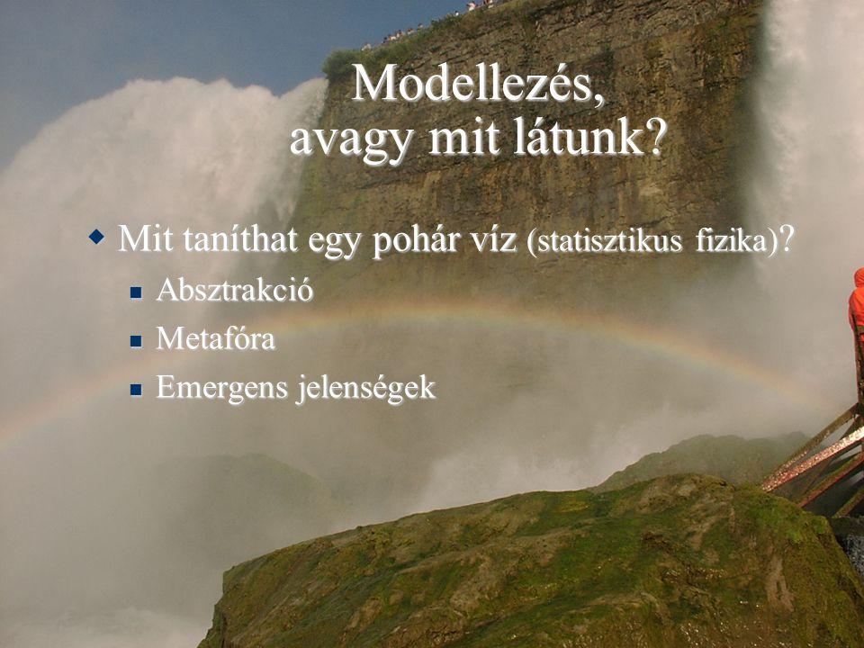 2005. szeptember 28. Ágensek és multi-ágens rendszerek3 Modellezés, avagy mit látunk?  Mit taníthat egy pohár víz (statisztikus fizika) ? Absztrakció