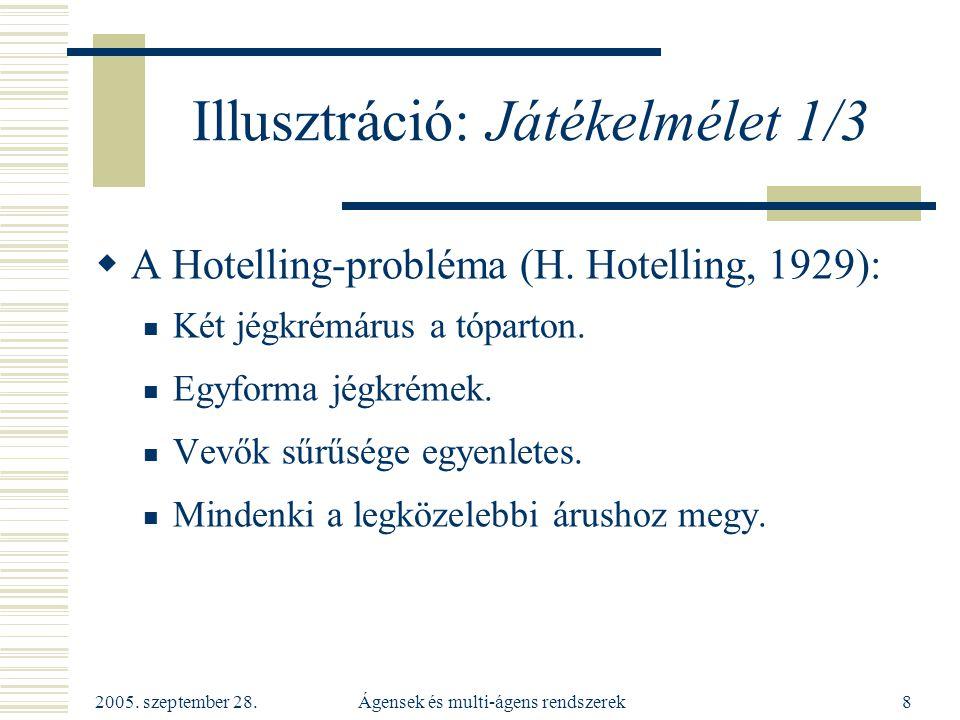 2005. szeptember 28. Ágensek és multi-ágens rendszerek8 Illusztráció: Játékelmélet 1/3  A Hotelling-probléma (H. Hotelling, 1929): Két jégkrémárus a