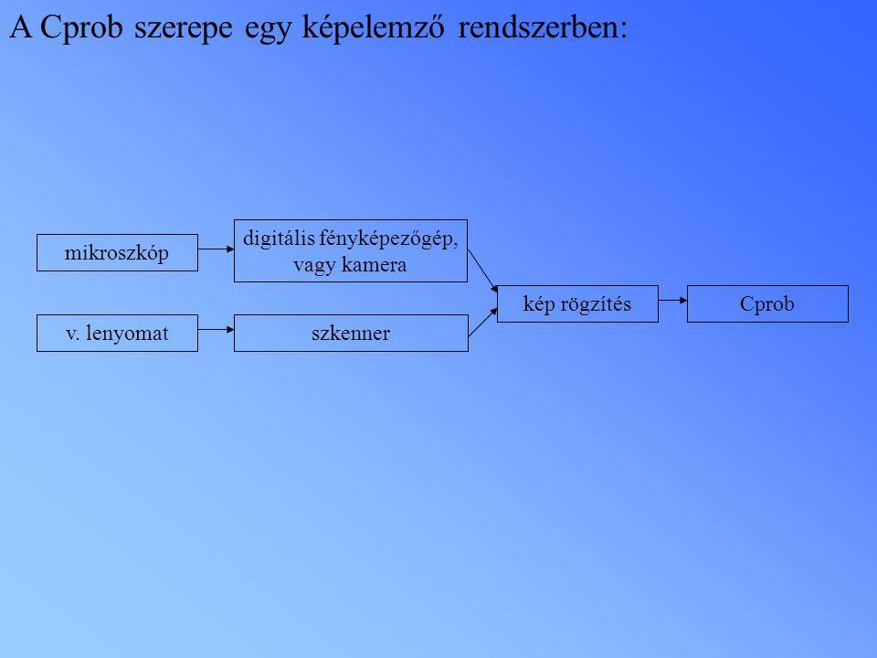 Bináris kép átalakításai, invertálás