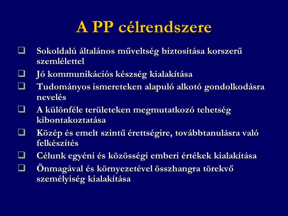 A PP célrendszere  Sokoldalú általános műveltség biztosítása korszerű szemlélettel  Jó kommunikációs készség kialakítása  Tudományos ismereteken al