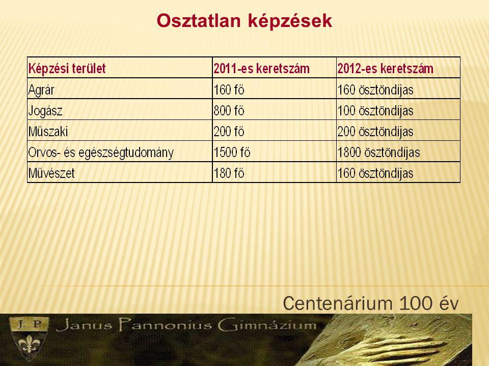  Centenárium 100 év Emelt szintű érettségiért: Egy (max.