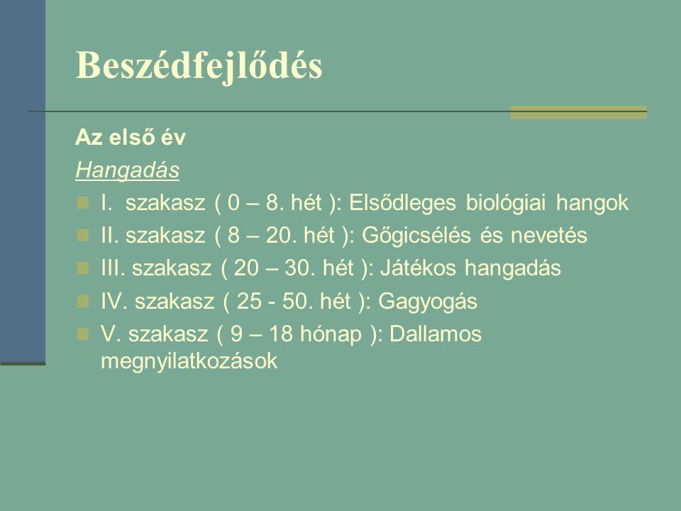 Beszédfejlődés Az első év Hangadás I. szakasz ( 0 – 8. hét ): Elsődleges biológiai hangok II. szakasz ( 8 – 20. hét ): Gőgicsélés és nevetés III. szak