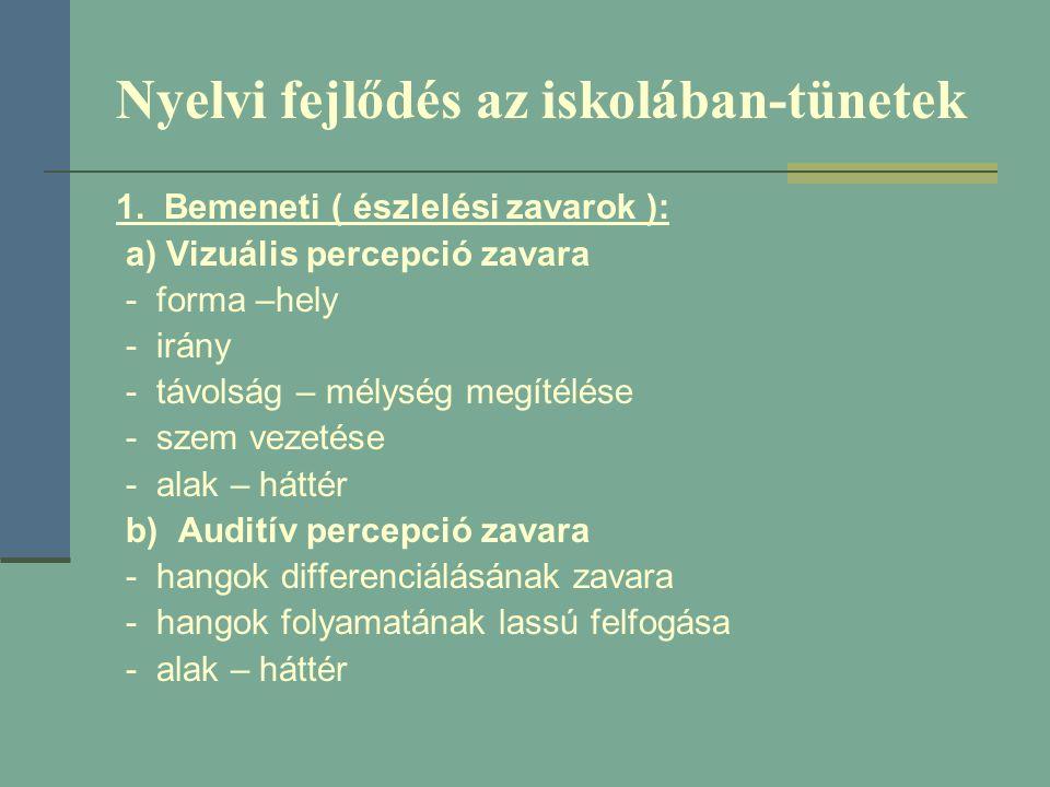 Nyelvi fejlődés az iskolában-tünetek 1. Bemeneti ( észlelési zavarok ): a) Vizuális percepció zavara - forma –hely - irány - távolság – mélység megíté