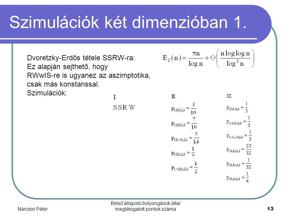 Nándori Péter Belső állapotú bolyongások által meglátogatott pontok száma13 Szimulációk két dimenzióban 1. Dvoretzky-Erdős tétele SSRW-ra: Ez alapján