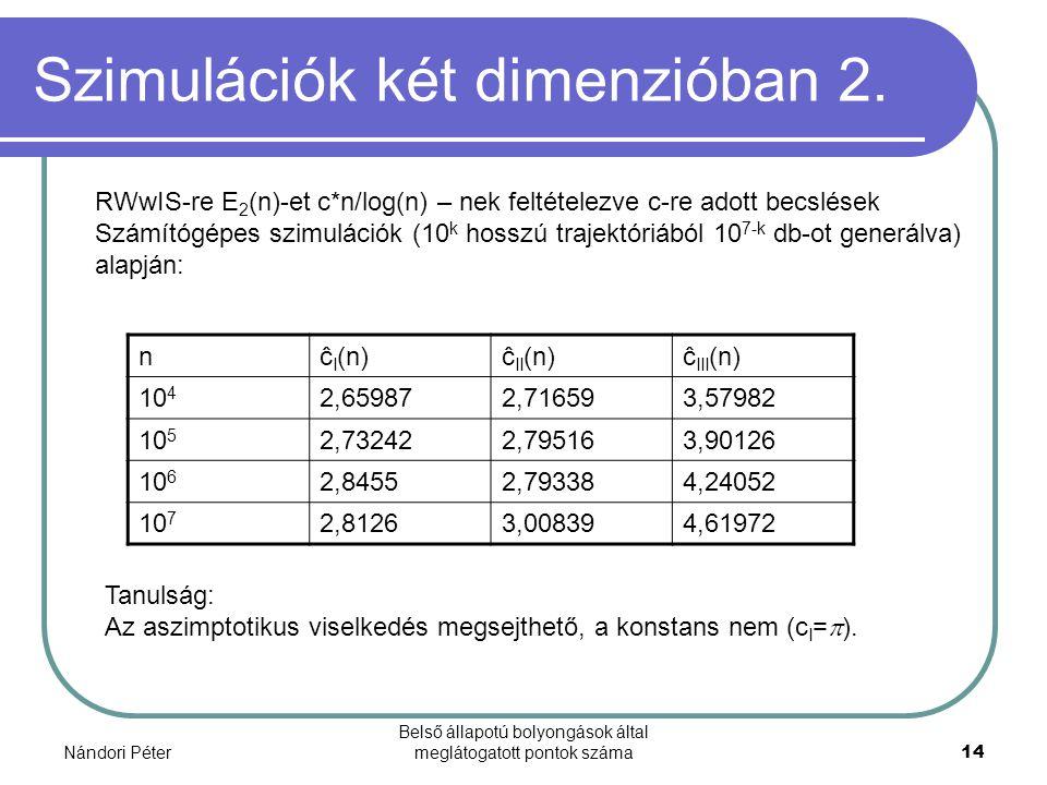 Nándori Péter Belső állapotú bolyongások által meglátogatott pontok száma14 Szimulációk két dimenzióban 2.