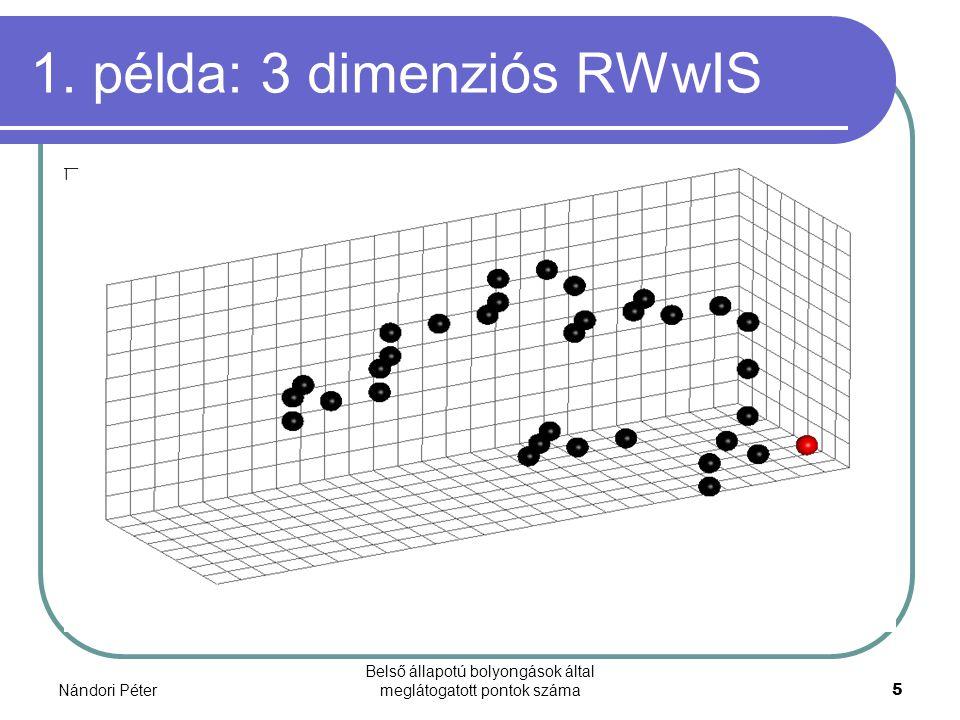 Nándori Péter Belső állapotú bolyongások által meglátogatott pontok száma5 1. példa: 3 dimenziós RWwIS