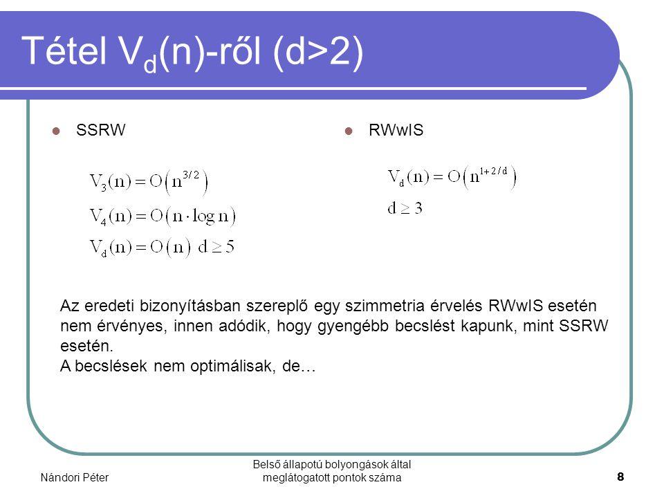 Nándori Péter Belső állapotú bolyongások által meglátogatott pontok száma8 Tétel V d (n)-ről (d>2) SSRW RWwIS Az eredeti bizonyításban szereplő egy szimmetria érvelés RWwIS esetén nem érvényes, innen adódik, hogy gyengébb becslést kapunk, mint SSRW esetén.
