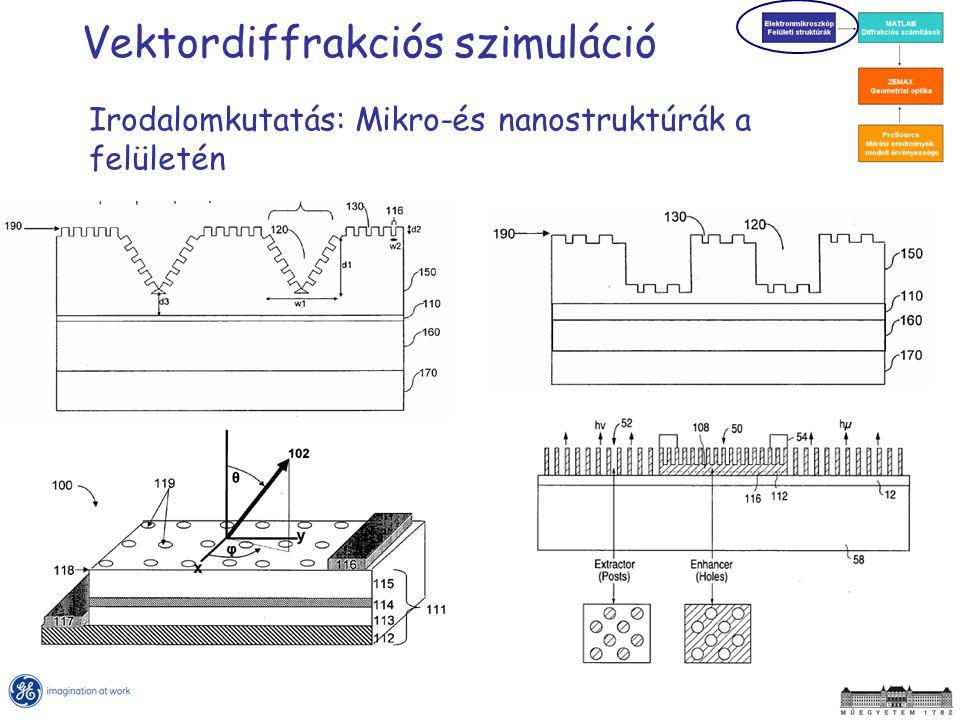 Irodalomkutatás: Mikro-és nanostruktúrák a chip felületén Vektordiffrakciós szimuláció