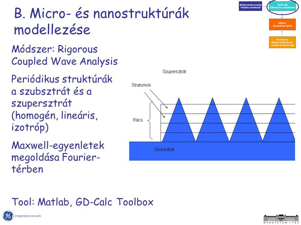 B. Micro- és nanostruktúrák modellezése Módszer: Rigorous Coupled Wave Analysis Periódikus struktúrák a szubsztrát és a szupersztrát (homogén, lineári