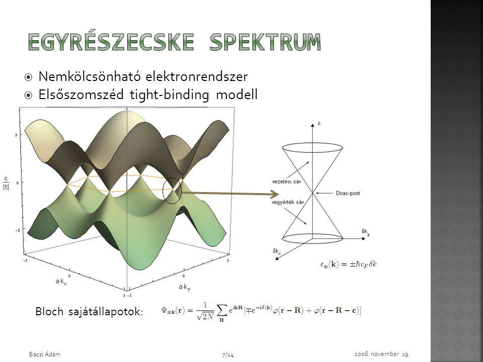  Nemkölcsönható elektronrendszer  Elsőszomszéd tight-binding modell 2008. november 19. Bácsi Ádám7/14 Bloch sajátállapotok: