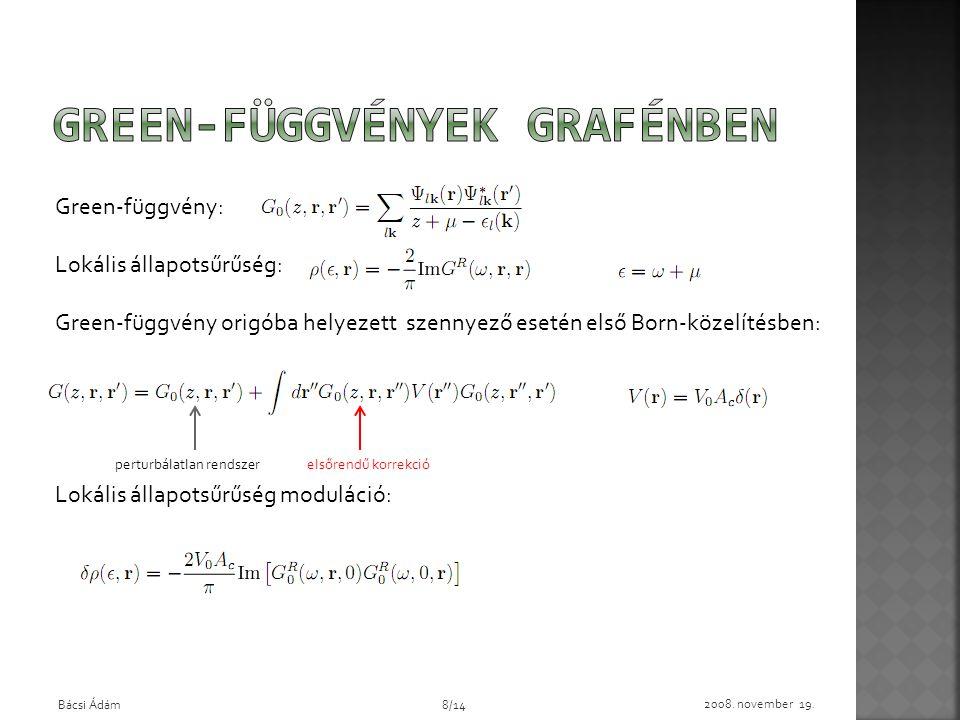 Green-függvény: Lokális állapotsűrűség: Green-függvény origóba helyezett szennyező esetén első Born-közelítésben: Lokális állapotsűrűség moduláció: 20