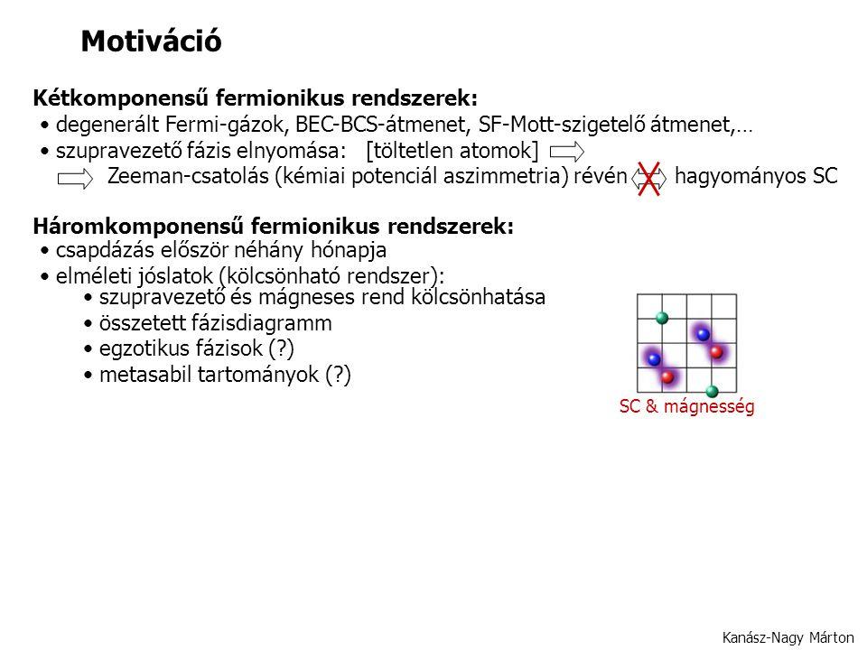 Kanász-Nagy Márton Motiváció Kétkomponensű fermionikus rendszerek: Háromkomponensű fermionikus rendszerek: csapdázás először néhány hónapja elméleti jóslatok (kölcsönható rendszer): szupravezető és mágneses rend kölcsönhatása összetett fázisdiagramm egzotikus fázisok ( ) metasabil tartományok ( ) degenerált Fermi-gázok, BEC-BCS-átmenet, SF-Mott-szigetelő átmenet,… szupravezető fázis elnyomása: [töltetlen atomok] Zeeman-csatolás (kémiai potenciál aszimmetria) révén hagyományos SC SC & mágnesség