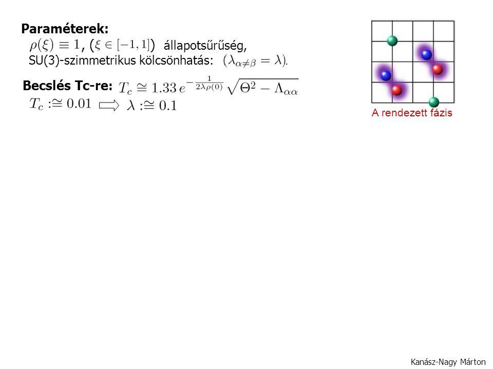 Paraméterek:, ( ) állapotsűrűség, SU(3)-szimmetrikus kölcsönhatás:.