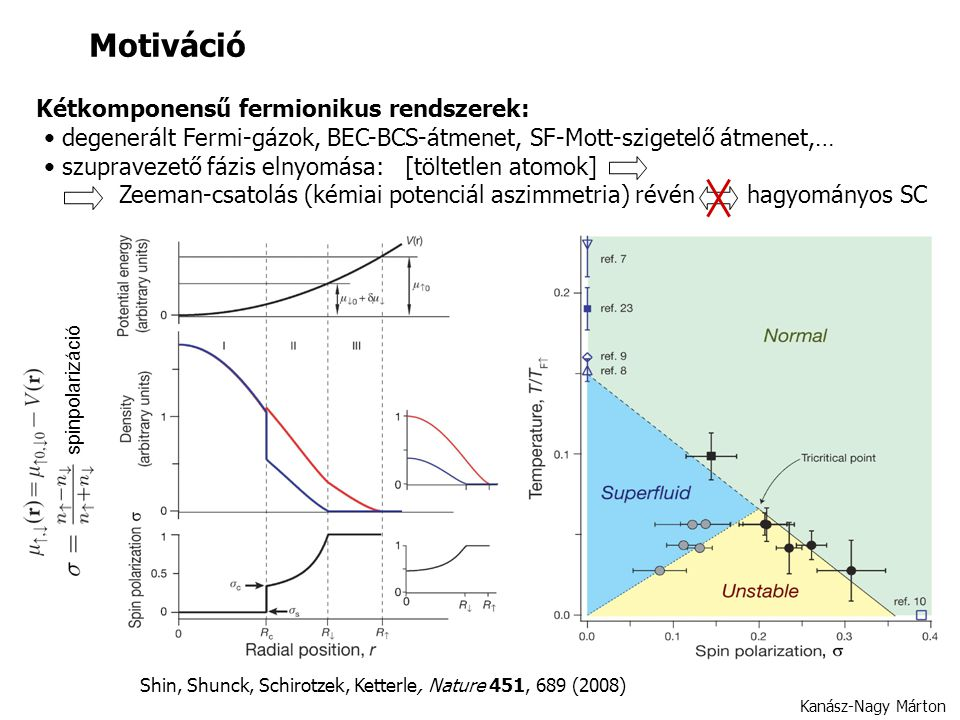 Kanász-Nagy Márton Motiváció Kétkomponensű fermionikus rendszerek: Shin, Shunck, Schirotzek, Ketterle, Nature 451, 689 (2008) spinpolarizáció degenerált Fermi-gázok, BEC-BCS-átmenet, SF-Mott-szigetelő átmenet,… szupravezető fázis elnyomása: [töltetlen atomok] Zeeman-csatolás (kémiai potenciál aszimmetria) révén hagyományos SC