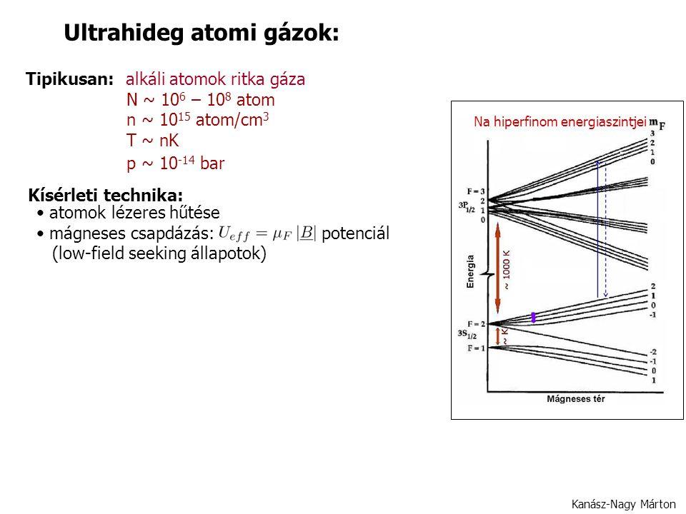 Kanász-Nagy Márton Ultrahideg atomi gázok: Tipikusan: alkáli atomok ritka gáza N ~ 10 6 – 10 8 atom n ~ 10 15 atom/cm 3 T ~ nK p ~ 10 -14 bar Na hiperfinom energiaszintjei Kísérleti technika: atomok lézeres hűtése mágneses csapdázás: potenciál (low-field seeking állapotok)