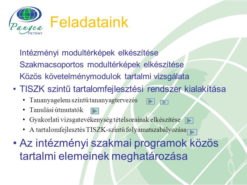 Feladataink Intézményi modultérképek elkészítése Szakmacsoportos modultérképek elkészítése Közös követelménymodulok tartalmi vizsgálata TISZK szintű t