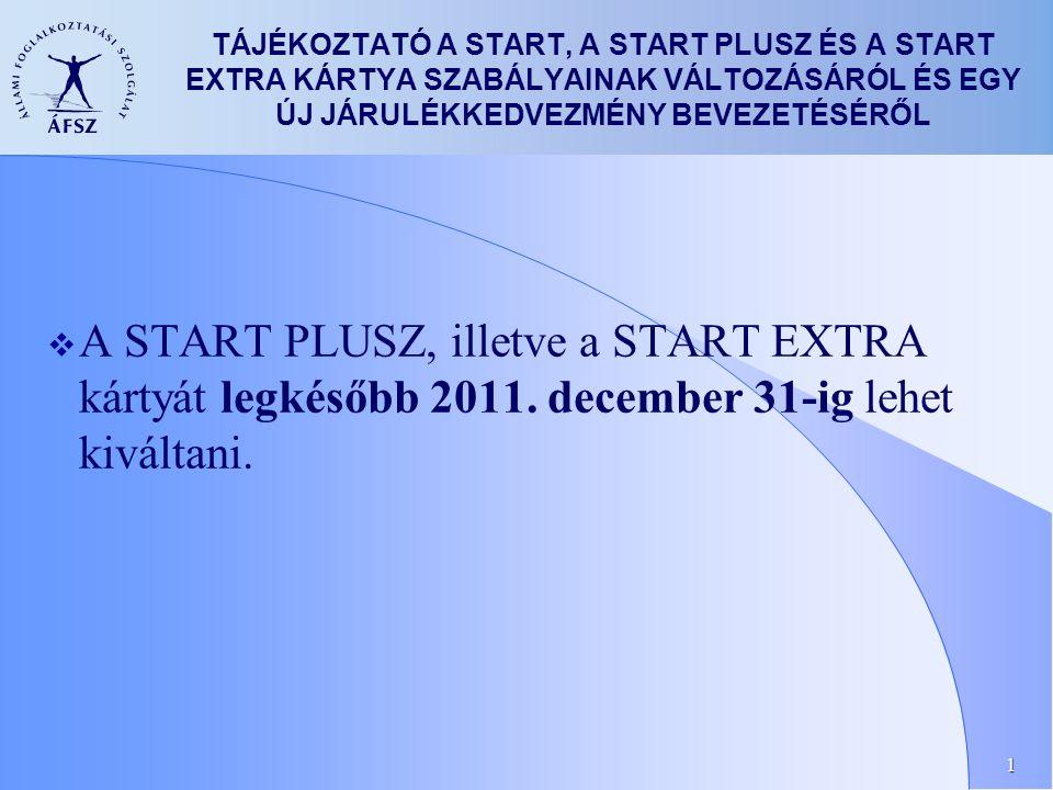 1 TÁJÉKOZTATÓ A START, A START PLUSZ ÉS A START EXTRA KÁRTYA SZABÁLYAINAK VÁLTOZÁSÁRÓL ÉS EGY ÚJ JÁRULÉKKEDVEZMÉNY BEVEZETÉSÉRŐL  A START PLUSZ, illetve a START EXTRA kártyát legkésőbb 2011.