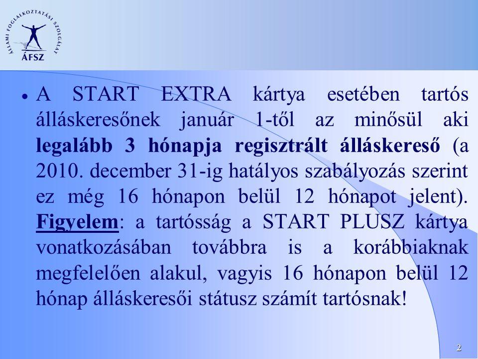 2  A START EXTRA kártya esetében tartós álláskeresőnek január 1-től az minősül aki legalább 3 hónapja regisztrált álláskereső (a 2010. december 31-ig