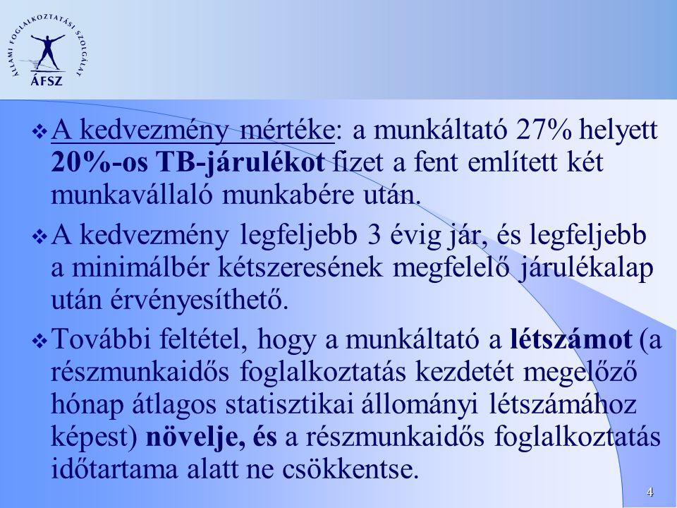 4  A kedvezmény mértéke: a munkáltató 27% helyett 20%-os TB-járulékot fizet a fent említett két munkavállaló munkabére után.  A kedvezmény legfeljeb