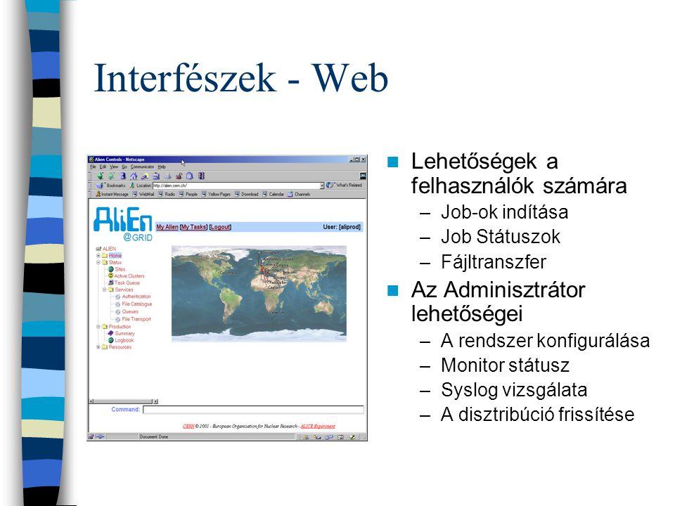 Interfészek - Parancssoros UNIX parancsok és jogosultságok Fájlok elérése az Lfn-ek által létrehozott könyvtár-struktúrában (alkönyvtárak) Job-ok által használt fájlok az Lfn://proc könyvtár alatt, a pid- jükről elnevezett alkönyvtárban