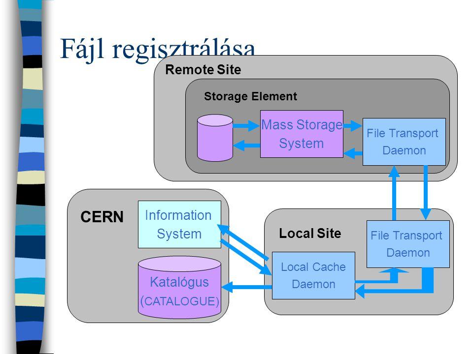 Interfészek - Web Lehetőségek a felhasználók számára –Job-ok indítása –Job Státuszok –Fájltranszfer Az Adminisztrátor lehetőségei –A rendszer konfigurálása –Monitor státusz –Syslog vizsgálata –A disztribúció frissítése