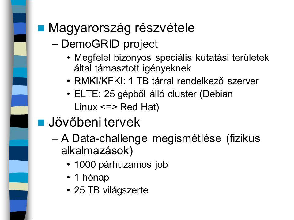 A framework jelenlegi állapota Világszerte 9 Site, 13 cluster –CERN (Svájc), CCIN2P3 (Fro.), LBL (USA), Bari, Catania, Padova, Torino, OSC, NIKHEF (Norvégia) 2001 – Data Challenge –10^5 CPU-óra, 300 párhuzamosan futó job –5682 job, 118 sikertelen (2%), 5 TB adat generálódott ezalatt az 5 hét alatt –Újabb résztvevők –Karlsruhe (Németo.), Dubna (Oroszo.), Nates (Fro.), Zágráb (Horvato.), Birmingham (UK), Kalkutta (India), Budapest