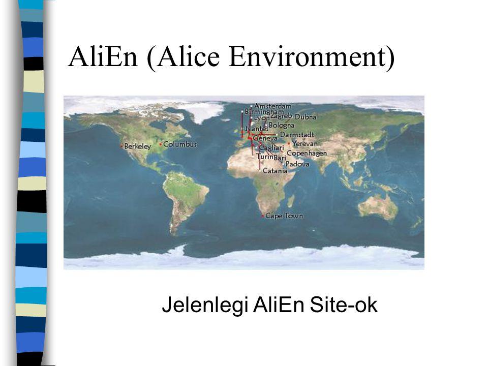 Alice-specifikus követelmények A szimulációkból származó események 2 MB méretűek (mely adat esetlegesen több fájlban kerül tárolásra) Egy esemény mérete 40 MB 10^9 fájl évente