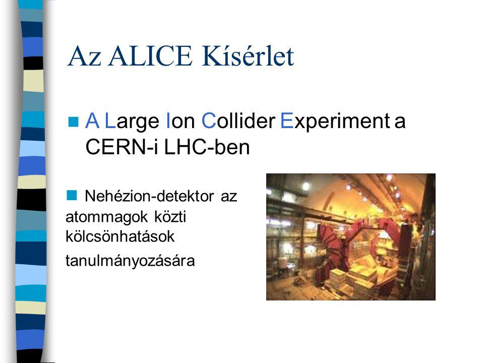Az ALICE Kísérlet A Large Ion Collider Experiment a CERN-i LHC-ben Nehézion-detektor az atommagok közti kölcsönhatások tanulmányozására