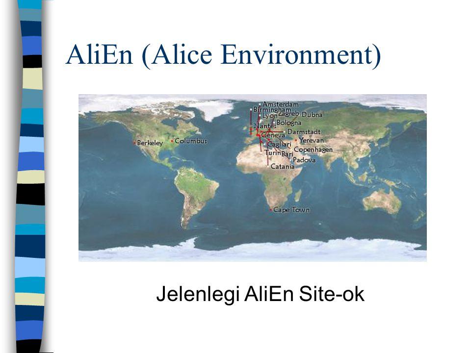 AliEn (Alice Environment) Jelenlegi AliEn Site-ok