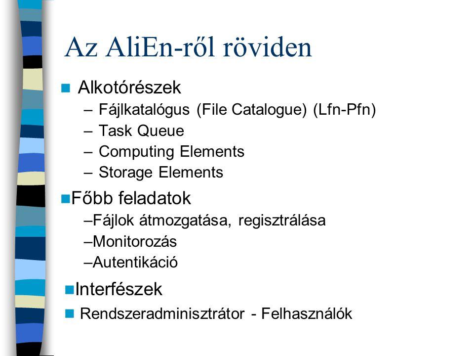 Az AliEn-ről röviden Alkotórészek –Fájlkatalógus (File Catalogue) (Lfn-Pfn) –Task Queue –Computing Elements –Storage Elements Főbb feladatok –Fájlok á