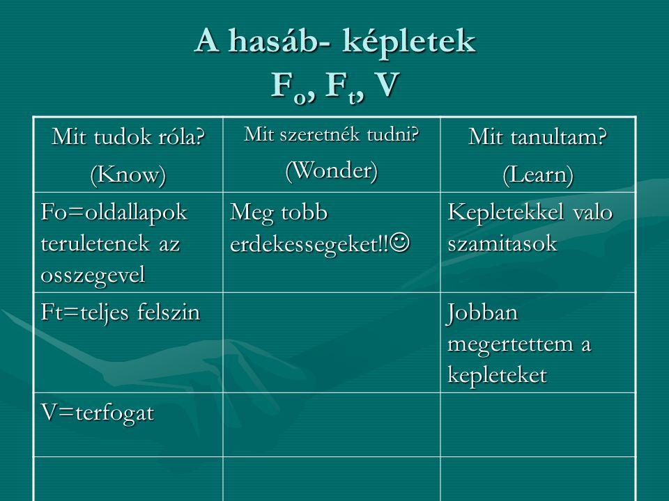 A hasáb- képletek F o, F t, V Mit tudok róla? (Know) Mit szeretnék tudni? (Wonder) Mit tanultam? (Learn) Fo=oldallapok teruletenek az osszegevel Meg t