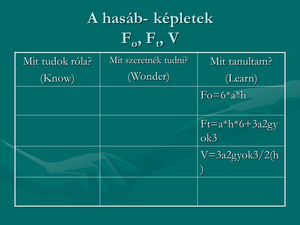 A hasáb- képletek F o, F t, V Mit tudok róla? (Know) Mit szeretnék tudni? (Wonder) Mit tanultam? (Learn) Fo=6*a*h Ft=a*h*6+3a2gy ok3 V=3a2gyok3/2(h )