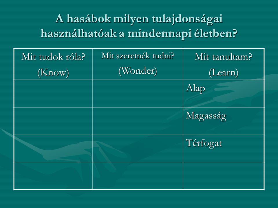 A hasábok milyen tulajdonságai használhatóak a mindennapi életben? Mit tudok róla? (Know) Mit szeretnék tudni? (Wonder) Mit tanultam? (Learn) Alap Mag