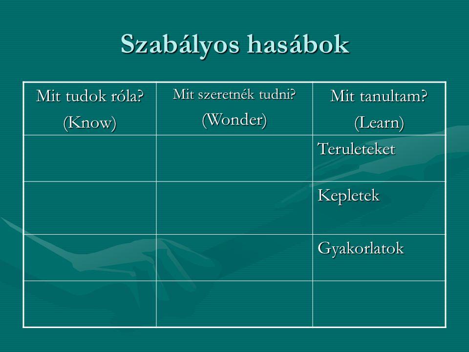 Szabályos hasábok Mit tudok róla? (Know) Mit szeretnék tudni? (Wonder) Mit tanultam? (Learn) Teruleteket Kepletek Gyakorlatok