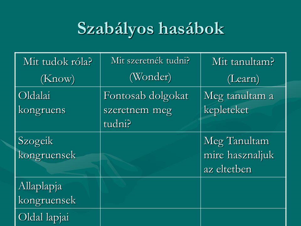 Szabályos hasábok Mit tudok róla? (Know) Mit szeretnék tudni? (Wonder) Mit tanultam? (Learn) Oldalai kongruens Fontosab dolgokat szeretnem meg tudni?