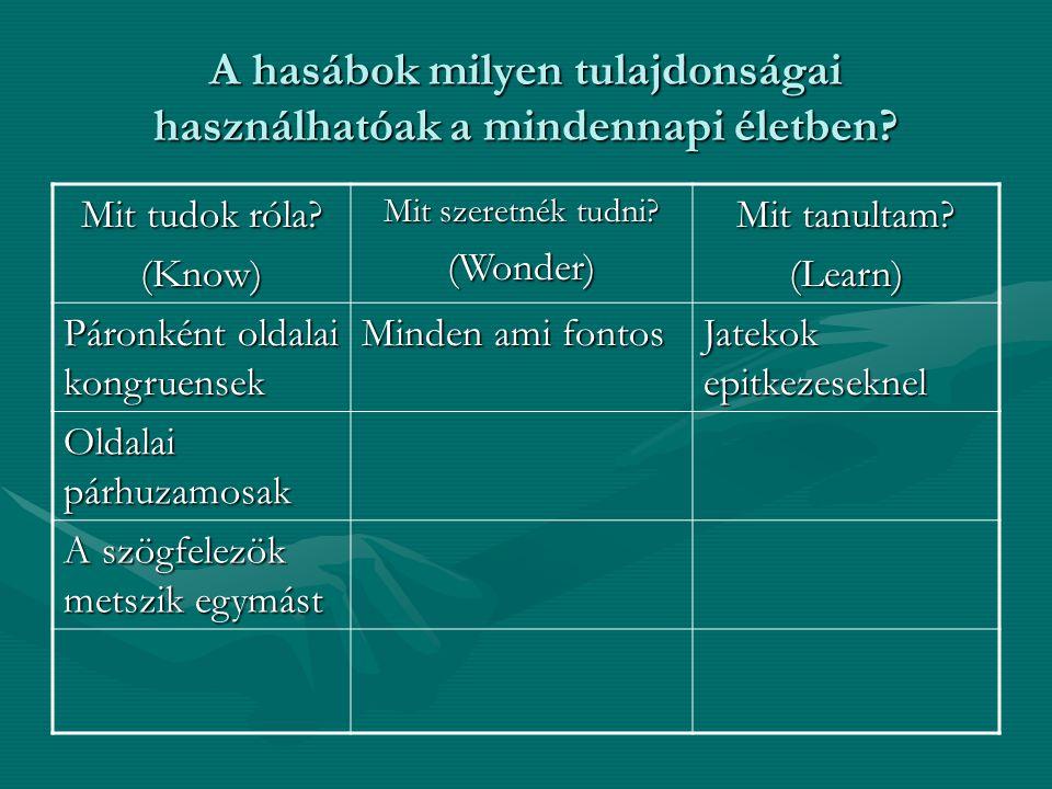 A hasábok milyen tulajdonságai használhatóak a mindennapi életben? Mit tudok róla? (Know) Mit szeretnék tudni? (Wonder) Mit tanultam? (Learn) Páronkén