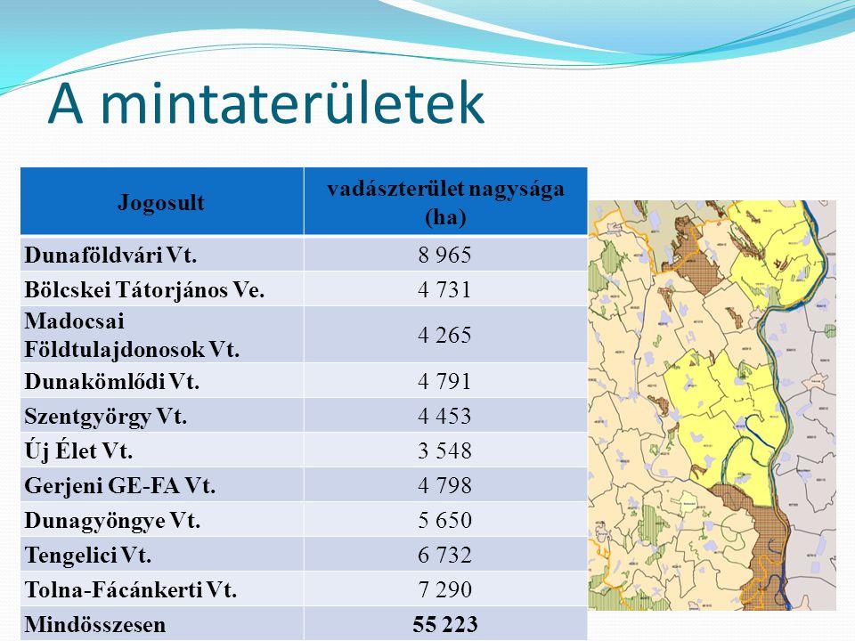 A mintaterületek Jogosult vadászterület nagysága (ha) Dunaföldvári Vt.8 965 Bölcskei Tátorjános Ve.4 731 Madocsai Földtulajdonosok Vt. 4 265 Dunakömlő